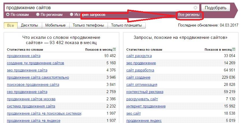 Продвижение слова на сайтах dreamweaver создание сайта на php